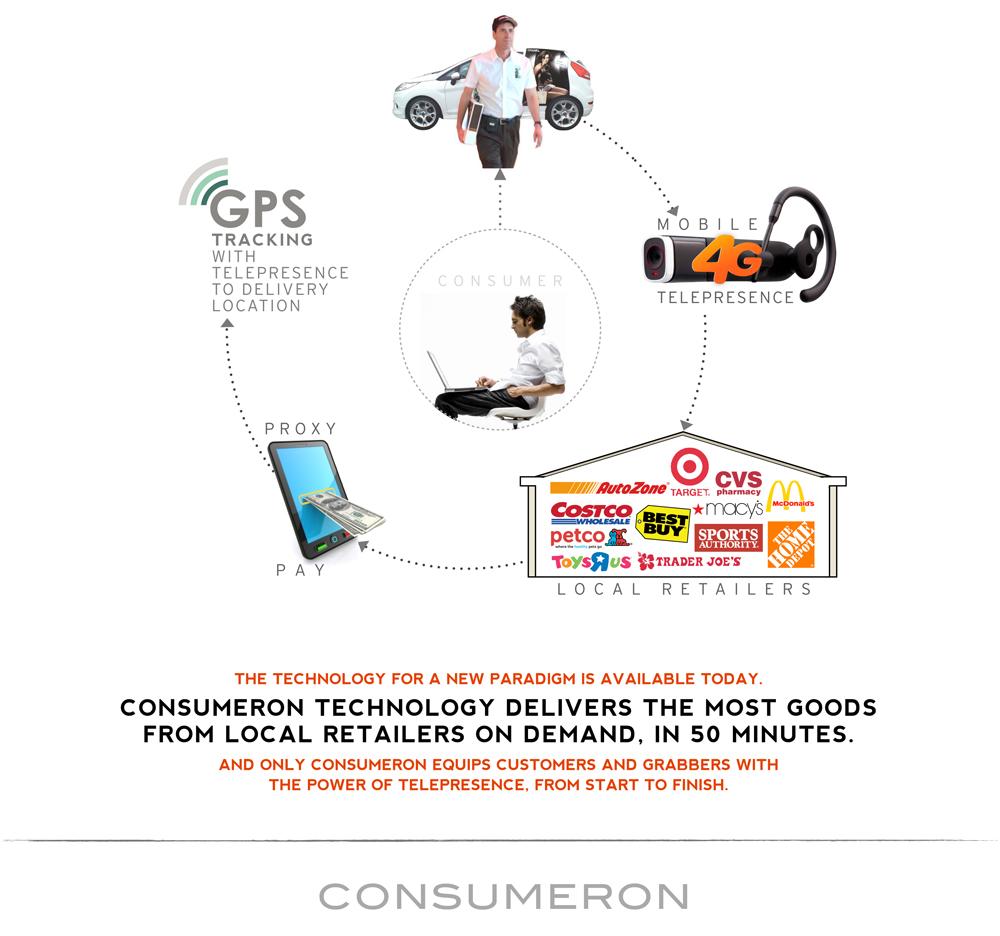 Consumeron-Technology-News-Business-Magazine-Entrepreneur-Entrepreneurship-New-Technology-Future-Technology